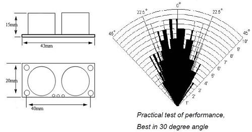 sensor de obst u00e1culos  un proyecto de instrumentaci u00f3n